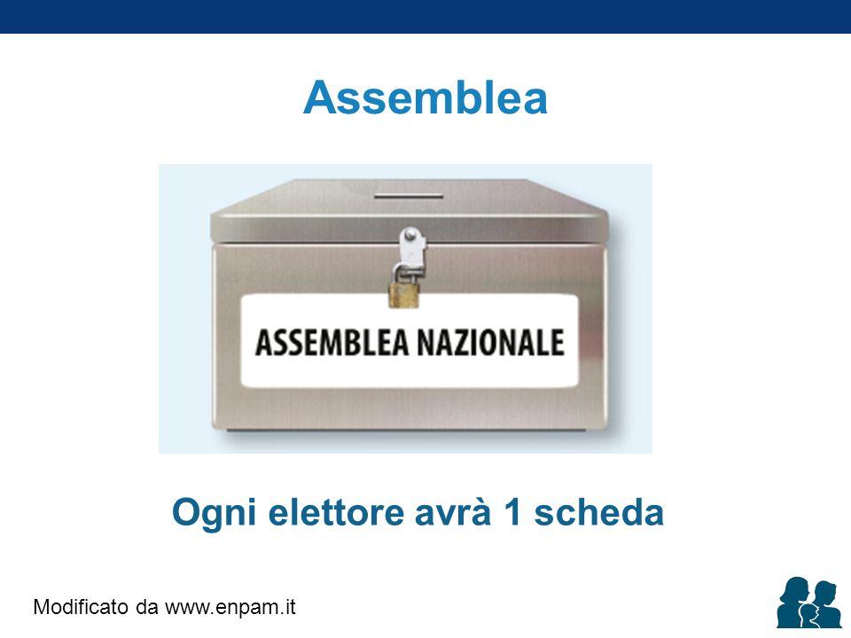 Quante schede riceverà ciascun votante per l'Assemblea Nazionale.