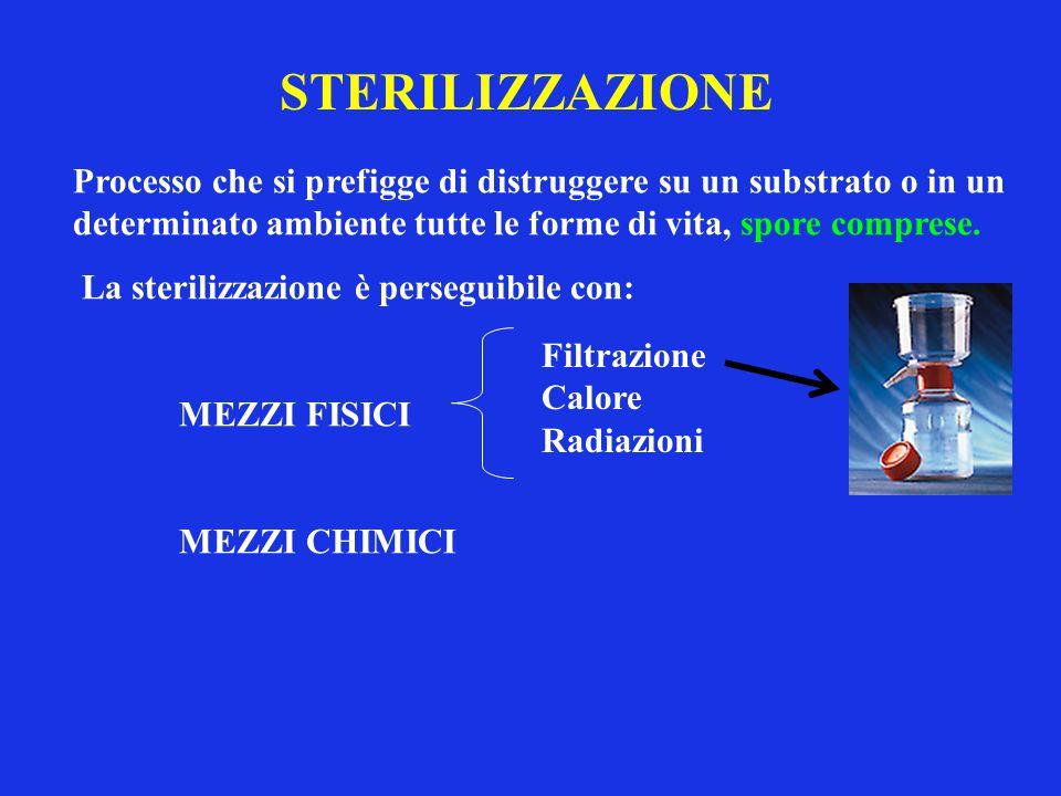 STERILIZZAZIONE Processo che si prefigge di distruggere su un substrato o in un determinato ambiente tutte le forme di vita, spore comprese. La steril