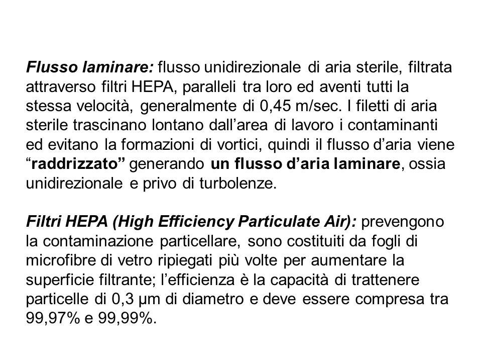 Flusso laminare: flusso unidirezionale di aria sterile, filtrata attraverso filtri HEPA, paralleli tra loro ed aventi tutti la stessa velocità, genera