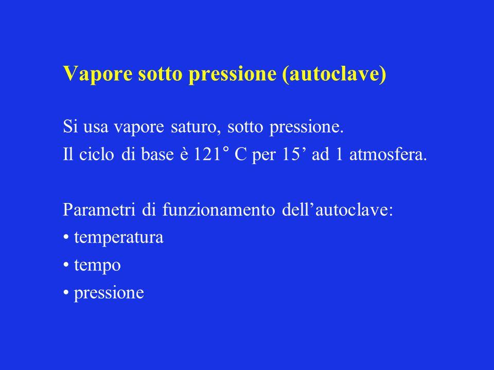 Vapore sotto pressione (autoclave) Si usa vapore saturo, sotto pressione. Il ciclo di base è 121° C per 15' ad 1 atmosfera. Parametri di funzionamento