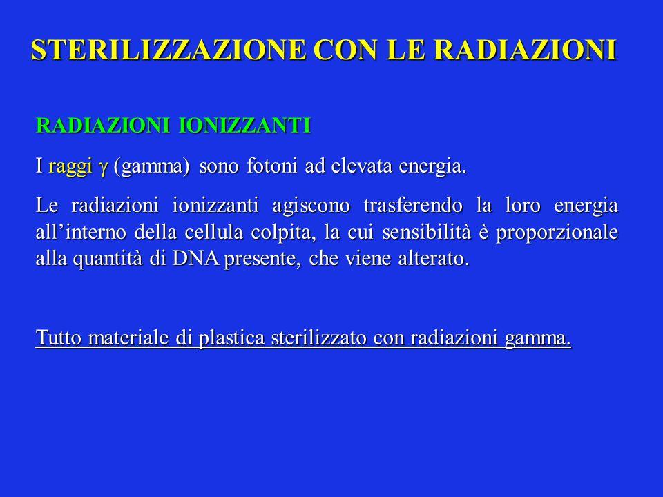 STERILIZZAZIONE CON LE RADIAZIONI RADIAZIONI IONIZZANTI I raggi  (gamma) sono fotoni ad elevata energia. Le radiazioni ionizzanti agiscono trasferend
