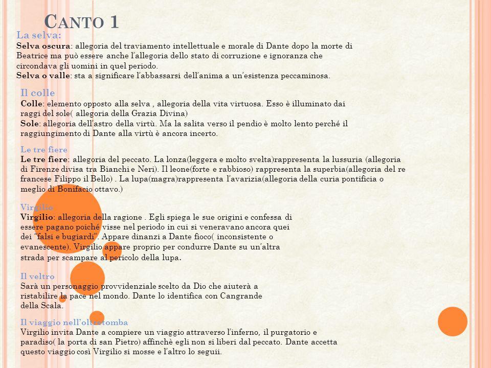 C ANTO 1 La selva: Selva oscura : allegoria del traviamento intellettuale e morale di Dante dopo la morte di Beatrice ma può essere anche l'allegoria dello stato di corruzione e ignoranza che circondava gli uomini in quel periodo.