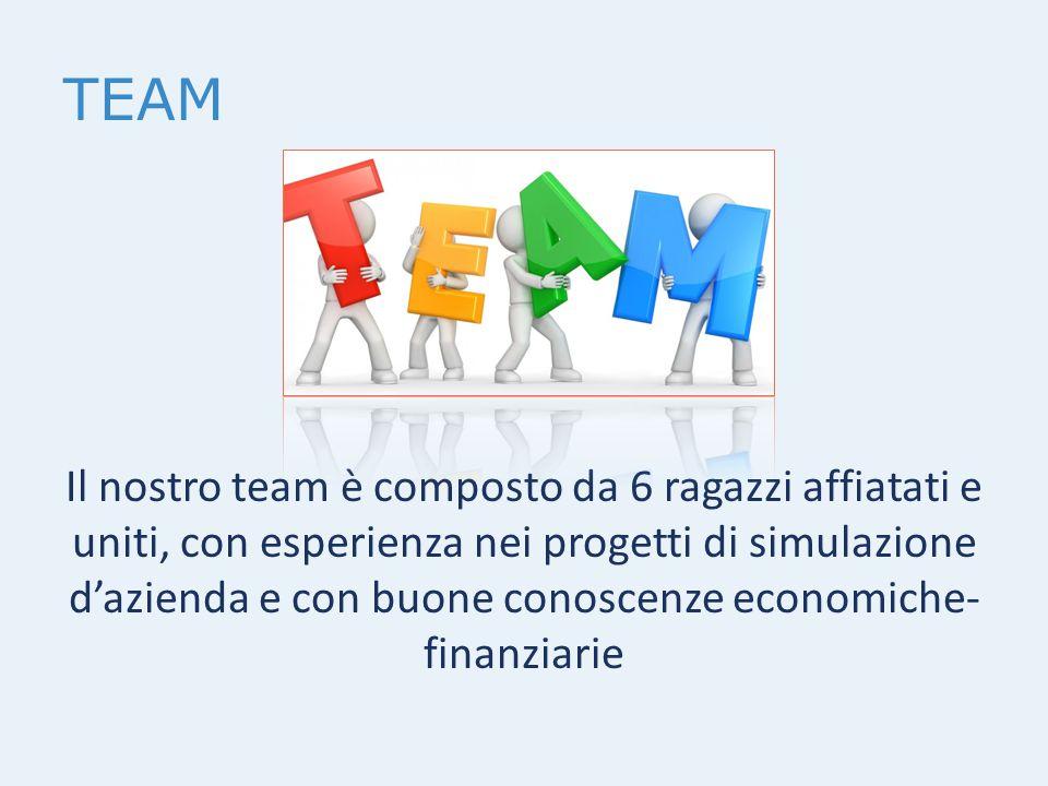TEAM Il nostro team è composto da 6 ragazzi affiatati e uniti, con esperienza nei progetti di simulazione d'azienda e con buone conoscenze economiche- finanziarie