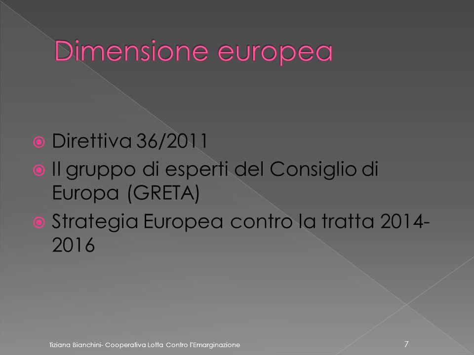  Direttiva 36/2011  Il gruppo di esperti del Consiglio di Europa (GRETA)  Strategia Europea contro la tratta 2014- 2016 Tiziana Bianchini- Cooperativa Lotta Contro l Emarginazione 7