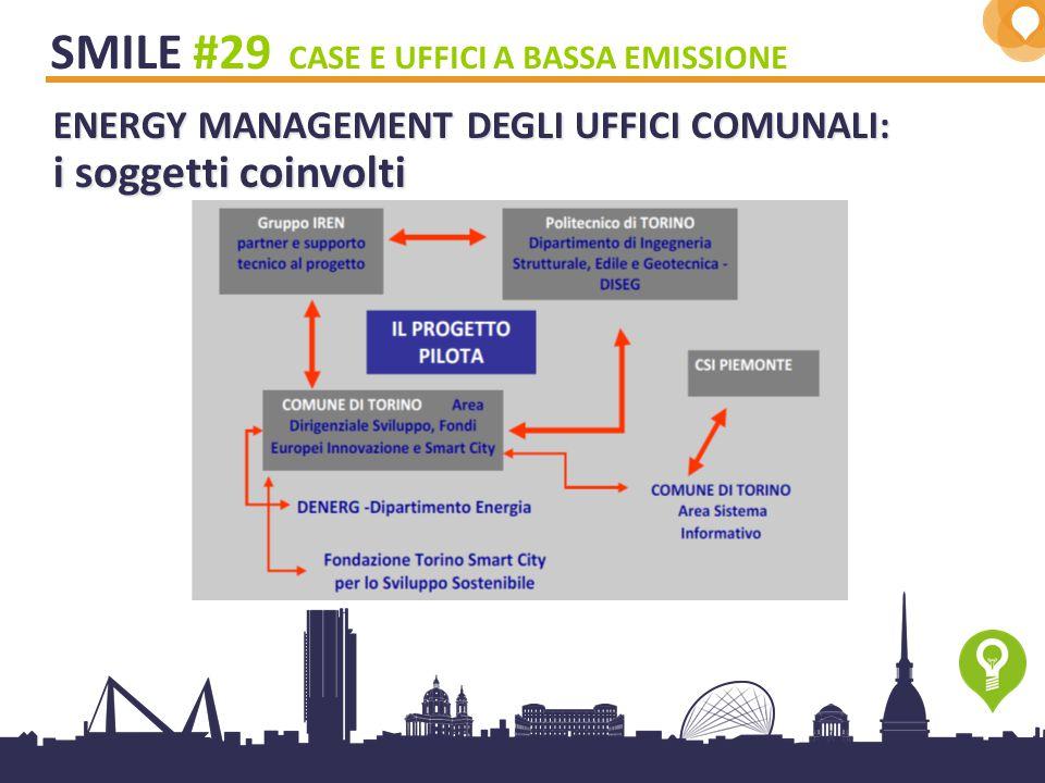 11 ENERGY MANAGEMENT DEGLI UFFICI COMUNALI: i soggetti coinvolti SMILE #29 CASE E UFFICI A BASSA EMISSIONE