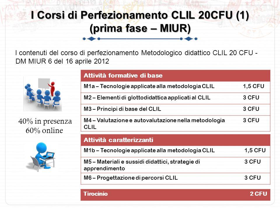 40% in presenza 60% online I Corsi di Perfezionamento CLIL 20CFU (1) (prima fase – MIUR) I contenuti del corso di perfezionamento Metodologico didattico CLIL 20 CFU - DM MIUR 6 del 16 aprile 2012 Attività formative di base M1a – Tecnologie applicate alla metodologia CLIL1,5 CFU M2 – Elementi di glottodidattica applicati al CLIL3 CFU M3 – Principi di base del CLIL3 CFU M4 – Valutazione e autovalutazione nella metodologia CLIL 3 CFU Attività caratterizzanti M1b – Tecnologie applicate alla metodologia CLIL1,5 CFU M5 – Materiali e sussidi didattici, strategie di apprendimento 3 CFU M6 – Progettazione di percorsi CLIL3 CFU Tirocinio2 CFU