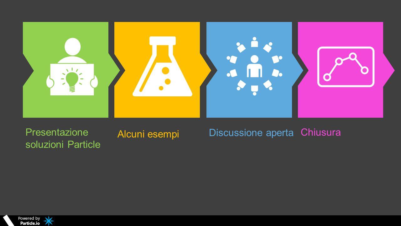 Powered by Particle.io Presentazione soluzioni Particle Alcuni esempi Discussione aperta Chiusura