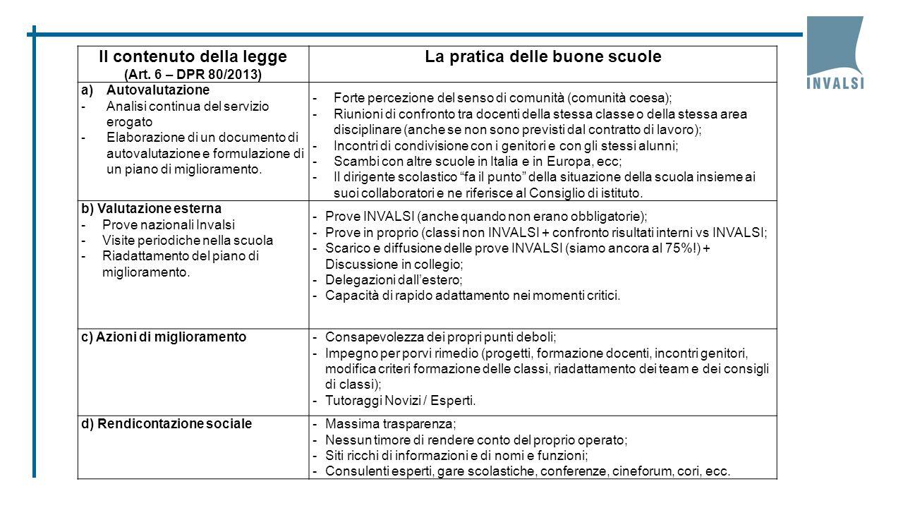 Il contenuto della legge (Art. 6 – DPR 80/2013) La pratica delle buone scuole a)Autovalutazione - Analisi continua del servizio erogato - Elaborazione
