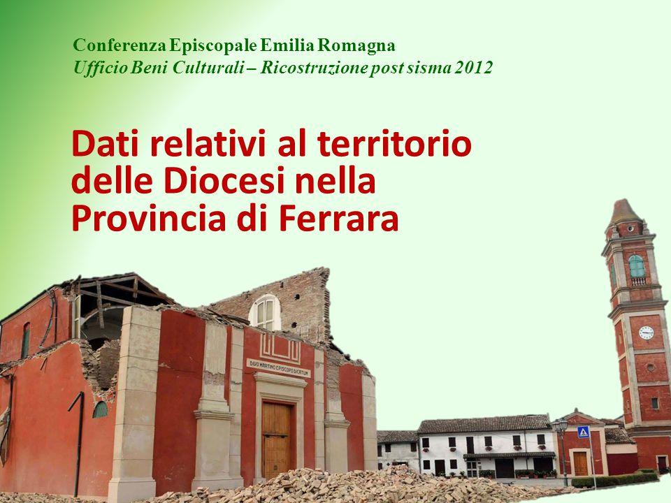 Conferenza Episcopale Emilia Romagna Ufficio Beni Culturali – Ricostruzione post sisma 2012 Dati relativi al territorio delle Diocesi nella Provincia di Ferrara