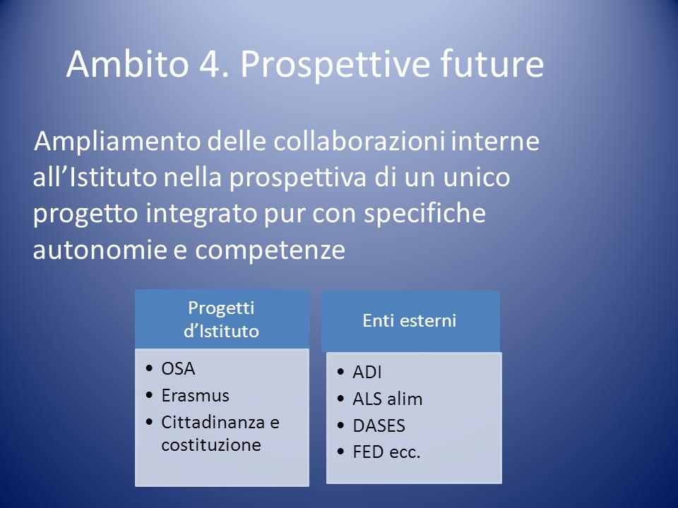 Ambito 4. Prospettive future Ampliamento delle collaborazioni interne all'Istituto nella prospettiva di un unico progetto integrato pur con specifiche