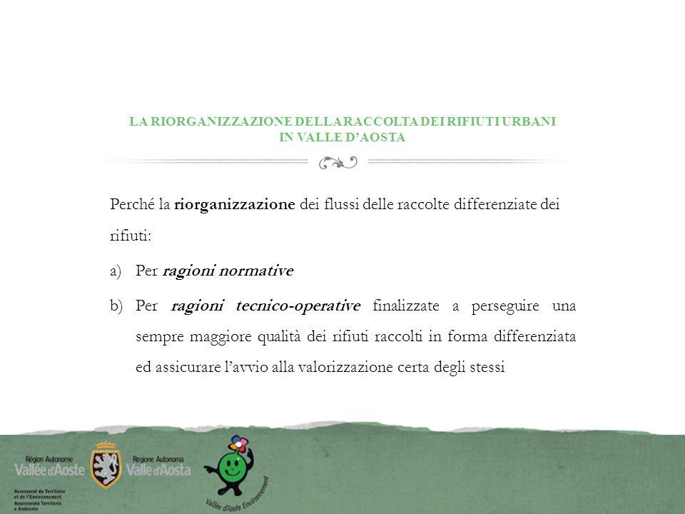 LA RIORGANIZZAZIONE DELLA RACCOLTA DEI RIFIUTI URBANI IN VALLE D'AOSTA LE RAGIONI NORMATIVE -Assicurare il raggiungimento di livelli percentuali di raccolta differenziata secondo le prescrizioni della normativa nazionale -Assicurare il raggiungimento dei livelli di avvio certo alla valorizzazione di ciò che viene raccolto in forma differenziata, secondo le prescrizioni della direttiva 2008/98/CE -Assicurare la riduzione della presenza della frazione organica nei rifiuti urbani indifferenziati e la relativa valorizzazione, attraverso l'attivazione di una raccolta specifica