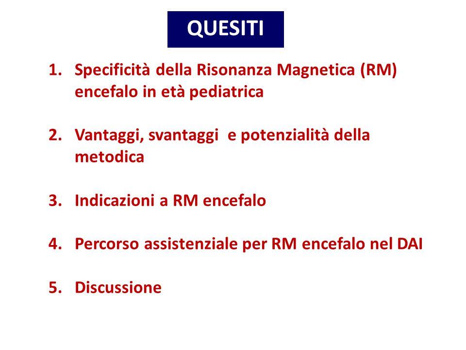 1.Specificità della Risonanza Magnetica (RM) encefalo in età pediatrica 2.Vantaggi, svantaggi e potenzialità della metodica 3.Indicazioni a RM encefalo 4.Percorso assistenziale per RM encefalo nel DAI 5.Discussione QUESITI