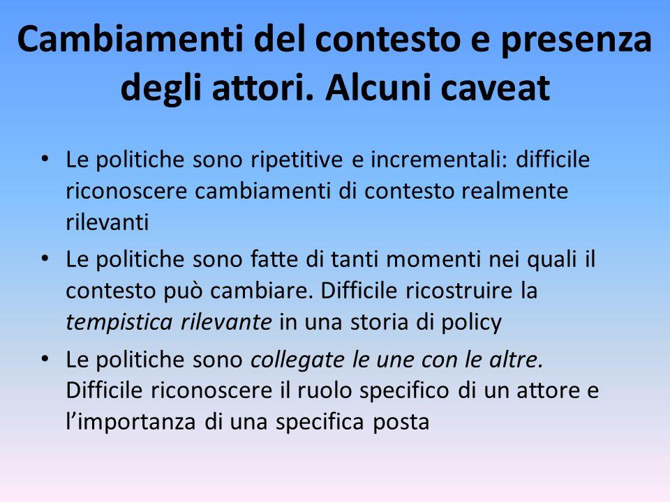 Modalità tipiche di interazione Contrattazione Contrapposizione Collaborazione Luca VerzichelliAnalisi delle Politiche Pubbliche 2011-20124