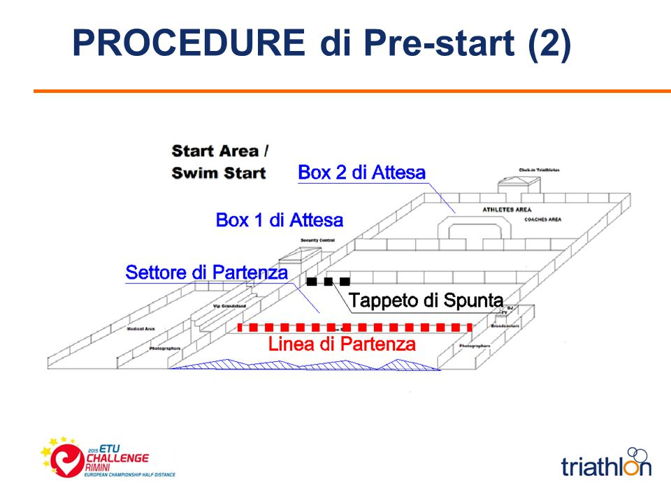 PROCEDURE di Pre-start (2)