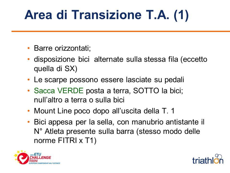 Area di Transizione T.A.