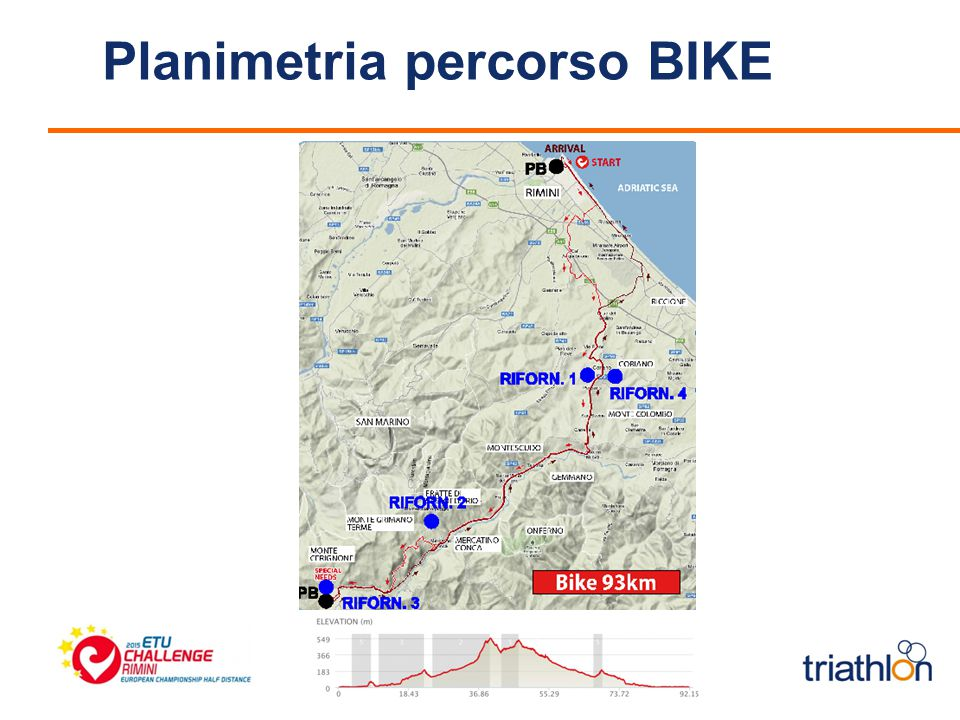 Planimetria percorso BIKE