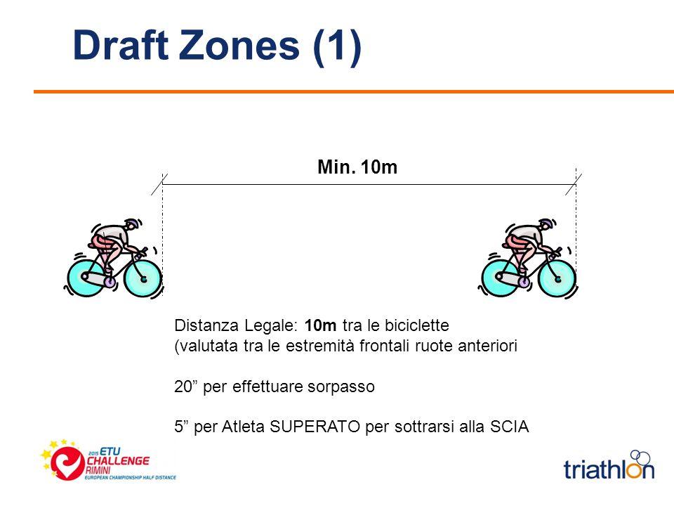 Draft Zones (1) Distanza Legale: 10m tra le biciclette (valutata tra le estremità frontali ruote anteriori 20 per effettuare sorpasso 5 per Atleta SUPERATO per sottrarsi alla SCIA Min.