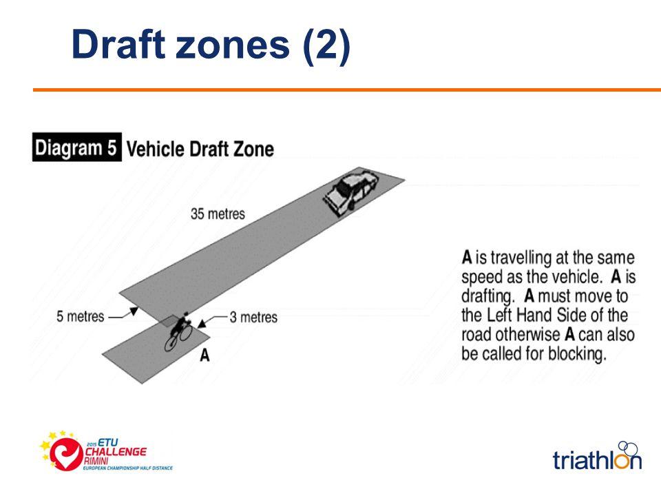 Draft zones (2)
