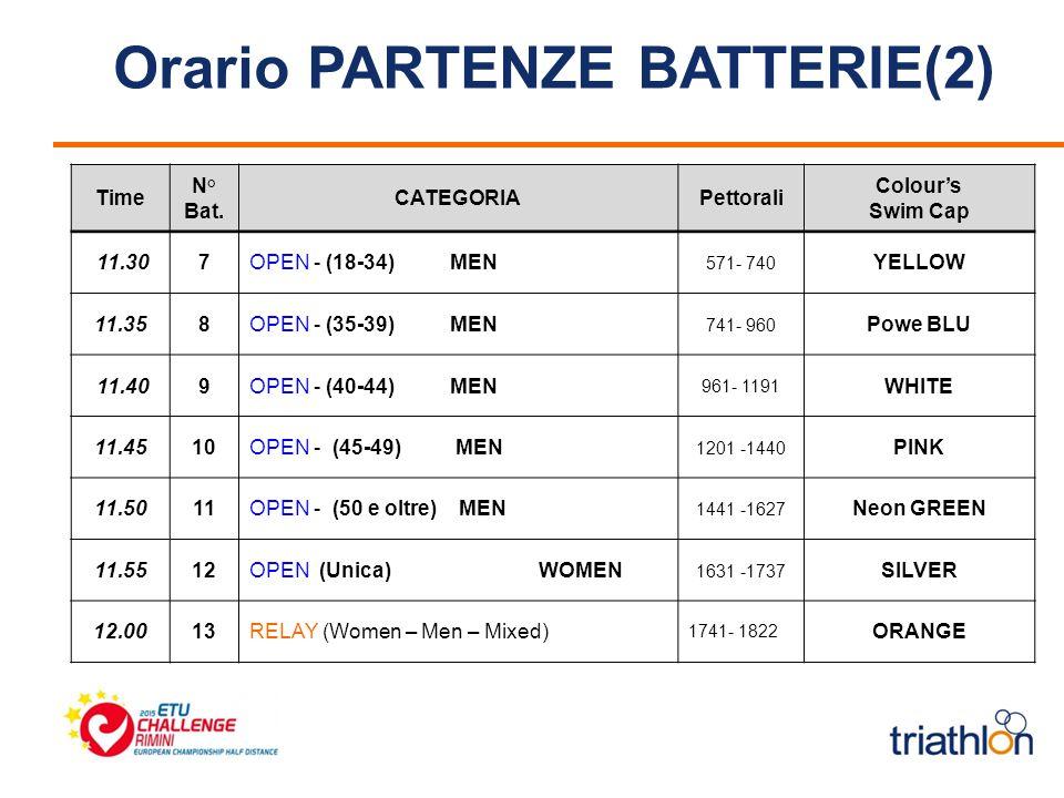Orario PARTENZE BATTERIE(2) Time N° Bat. CATEGORIAPettorali Colour's Swim Cap 11.307OPEN - (18-34) MEN 571- 740 YELLOW 11.358OPEN - (35-39) MEN 741- 9