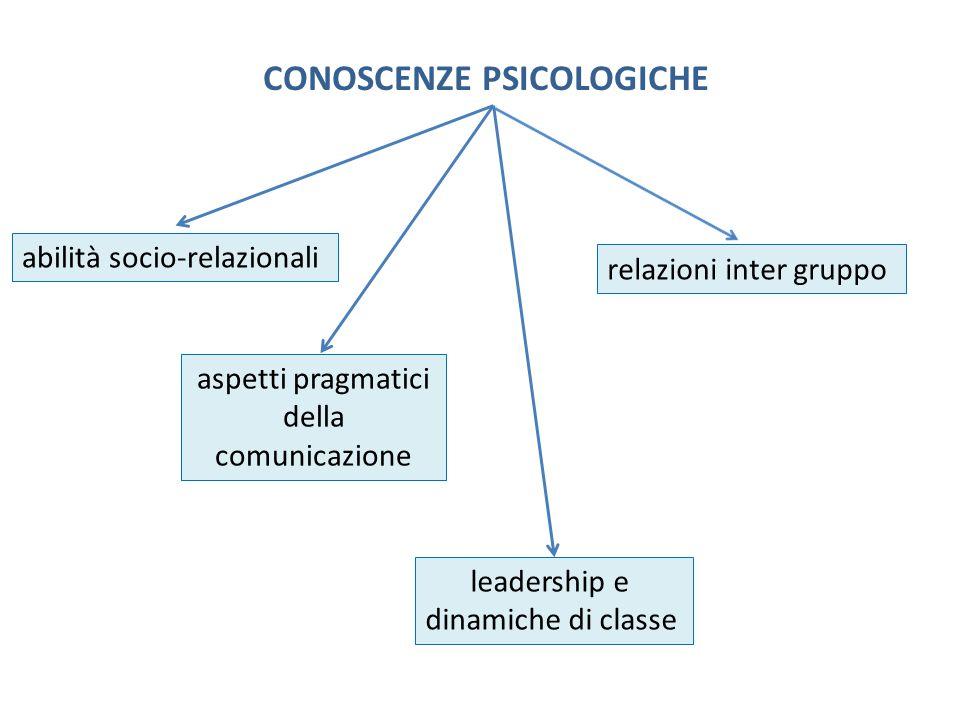 aspetti pragmatici della comunicazione CONOSCENZE PSICOLOGICHE abilità socio-relazionali relazioni inter gruppo leadership e dinamiche di classe