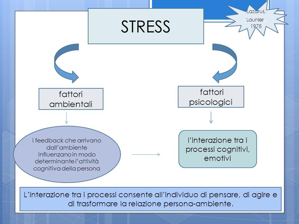 STRESS fattori ambientali fattori psicologici i feedback che arrivano dall'ambiente influenzano in modo determinante l'attività cognitiva della person