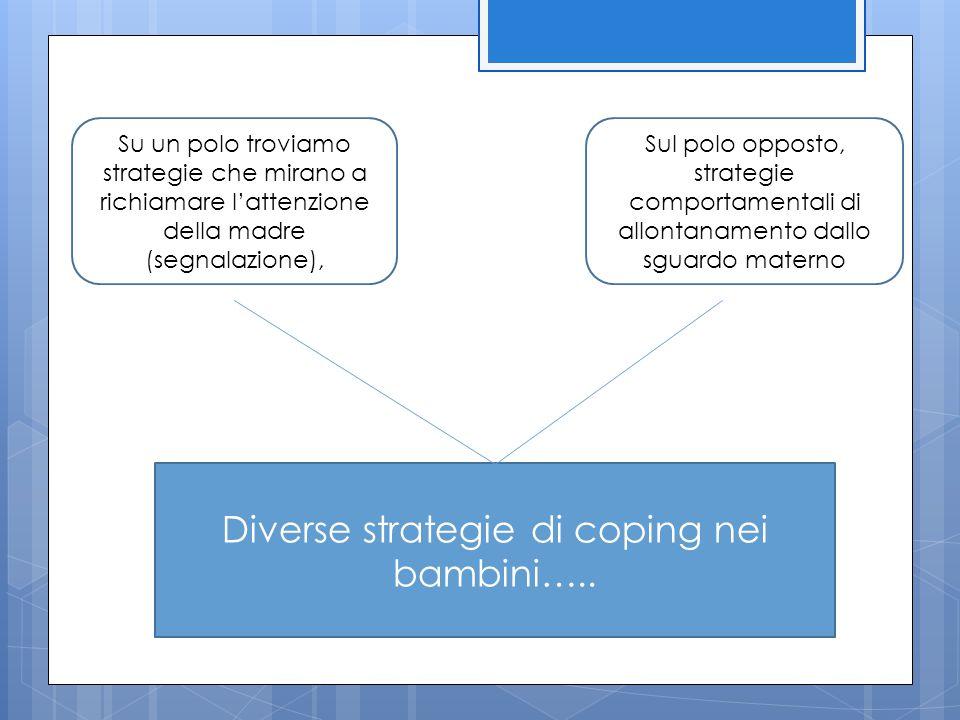 Diverse strategie di coping nei bambini….. Su un polo troviamo strategie che mirano a richiamare l'attenzione della madre (segnalazione), Sul polo opp
