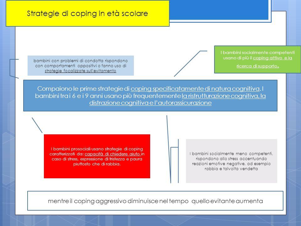 Strategie di coping in età scolare Compaiono le prime strategie di coping specificatamente di natura cognitiva. I bambini tra i 6 e i 9 anni usano più