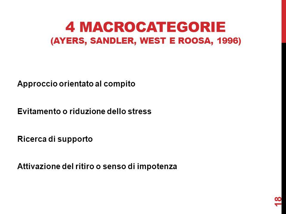 4 MACROCATEGORIE (AYERS, SANDLER, WEST E ROOSA, 1996) Approccio orientato al compito Evitamento o riduzione dello stress Ricerca di supporto Attivazione del ritiro o senso di impotenza 18