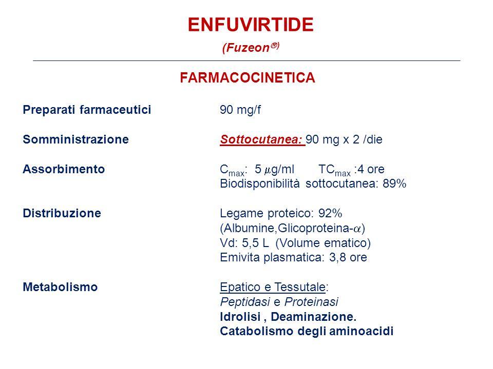 FARMACOCINETICA Preparati farmaceutici90 mg/f SomministrazioneSottocutanea: 90 mg x 2 /die AssorbimentoC max : 5  g/mlTC max :4 ore Biodisponibilità sottocutanea: 89% Distribuzione Legame proteico: 92% (Albumine,Glicoproteina-  ) Vd: 5,5 L (Volume ematico) Emivita plasmatica: 3,8 ore MetabolismoEpatico e Tessutale: Peptidasi e Proteinasi Idrolisi, Deaminazione.
