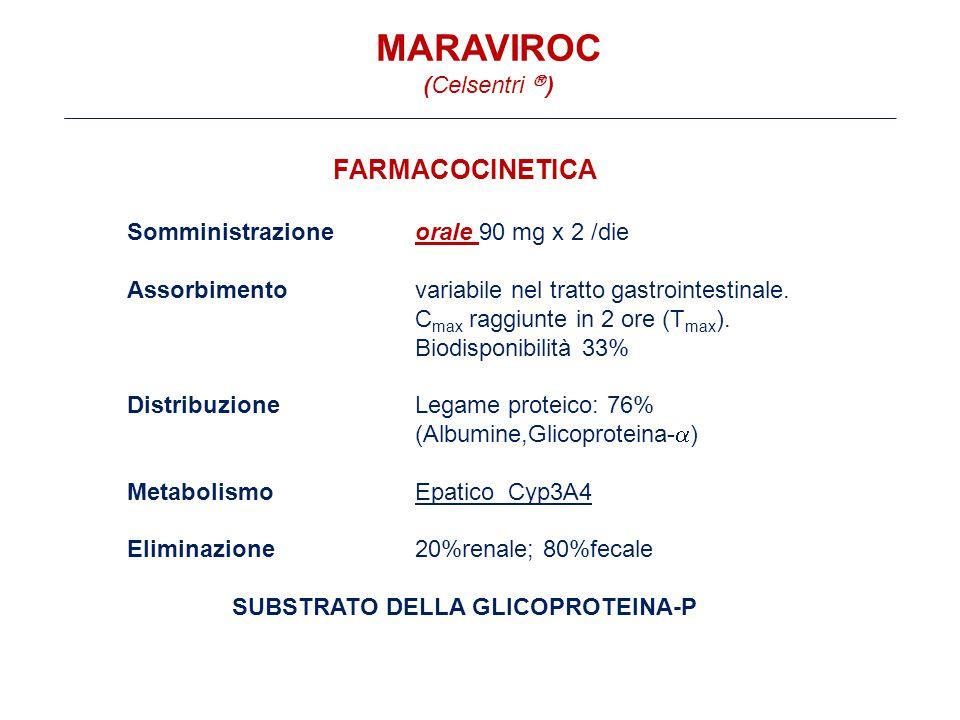 FARMACOCINETICA Somministrazioneorale 90 mg x 2 /die Assorbimentovariabile nel tratto gastrointestinale.