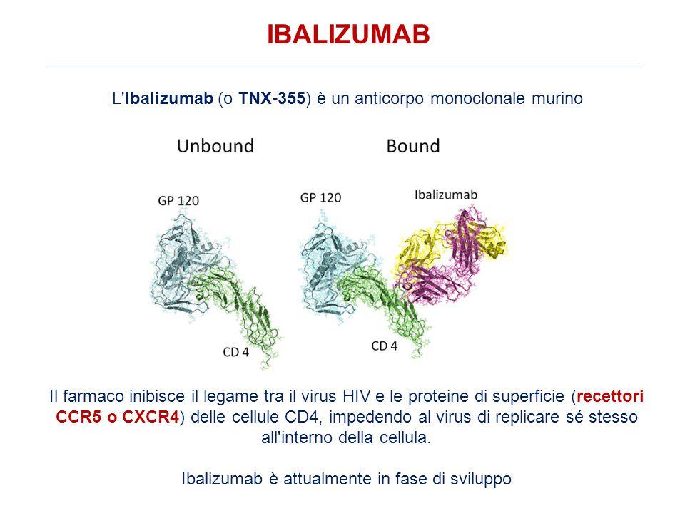 IBALIZUMAB L Ibalizumab (o TNX-355) è un anticorpo monoclonale murino Il farmaco inibisce il legame tra il virus HIV e le proteine di superficie (recettori CCR5 o CXCR4) delle cellule CD4, impedendo al virus di replicare sé stesso all interno della cellula.