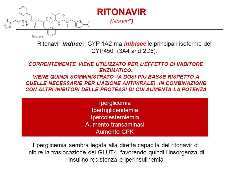 RITONAVIR (Norvir  ) CORRENTEMENTE VIENE UTILIZZATO PER L'EFFETTO DI INIBITORE ENZIMATICO.