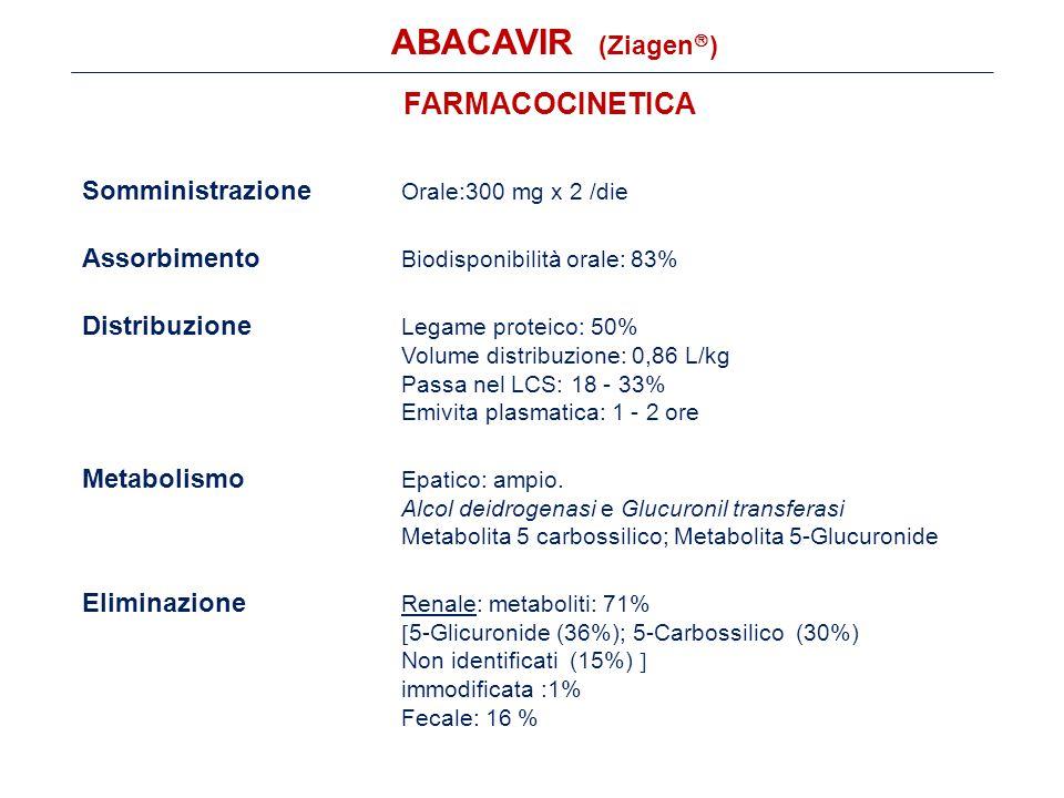 ABACAVIR (Ziagen  ) FARMACOCINETICA Somministrazione Orale:300 mg x 2 /die Assorbimento Biodisponibilità orale: 83% Distribuzione Legame proteico: 50% Volume distribuzione: 0,86 L/kg Passa nel LCS: 18 - 33% Emivita plasmatica: 1 - 2 ore Metabolismo Epatico: ampio.