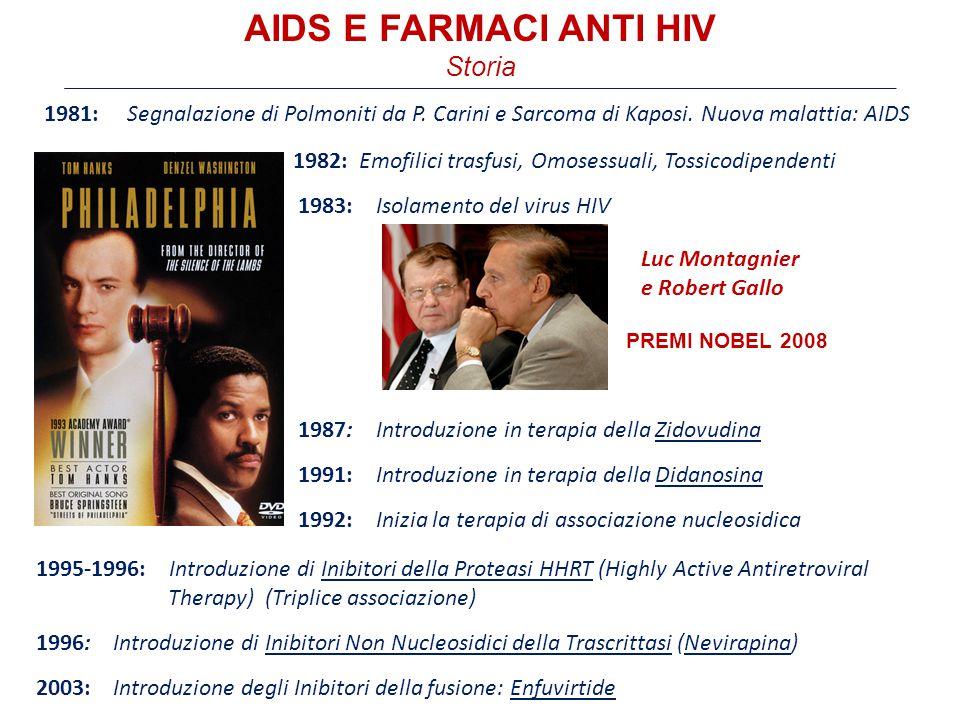 1982: Emofilici trasfusi, Omosessuali, Tossicodipendenti 1983: Isolamento del virus HIV 1987: Introduzione in terapia della Zidovudina 1991: Introduzione in terapia della Didanosina 1992: Inizia la terapia di associazione nucleosidica 1995-1996: Introduzione di Inibitori della Proteasi HHRT (Highly Active Antiretroviral Therapy) (Triplice associazione) 1996: Introduzione di Inibitori Non Nucleosidici della Trascrittasi (Nevirapina) 2003: Introduzione degli Inibitori della fusione: Enfuvirtide AIDS E FARMACI ANTI HIV Storia PREMI NOBEL 2008 1981: Segnalazione di Polmoniti da P.