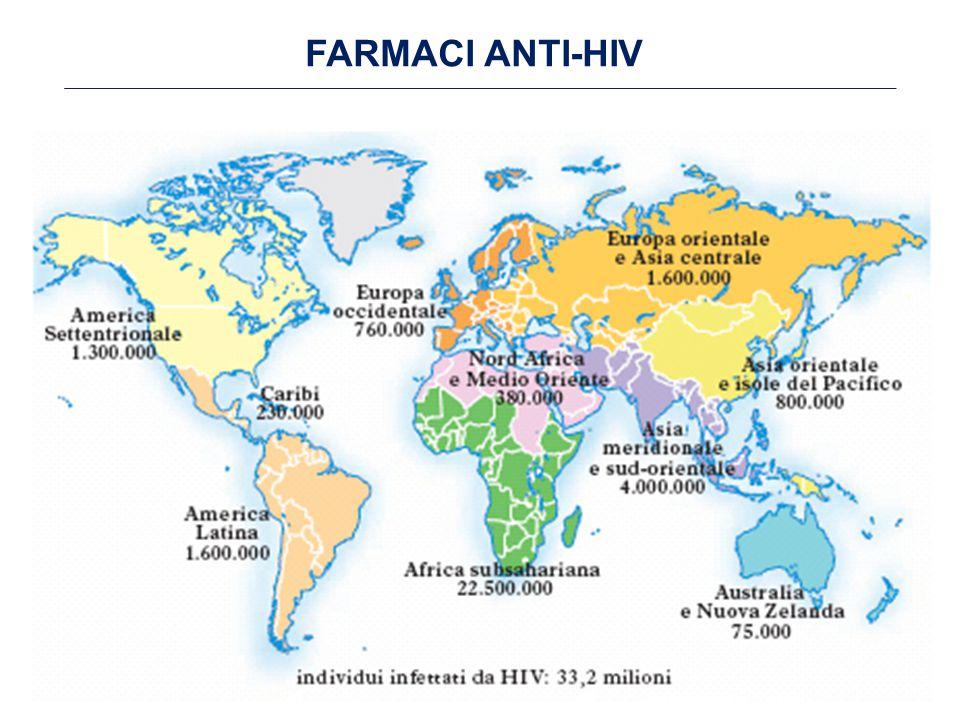 FARMACI INIBITORI DELLA REPLICAZIONE e MATURAZIONE di HIV