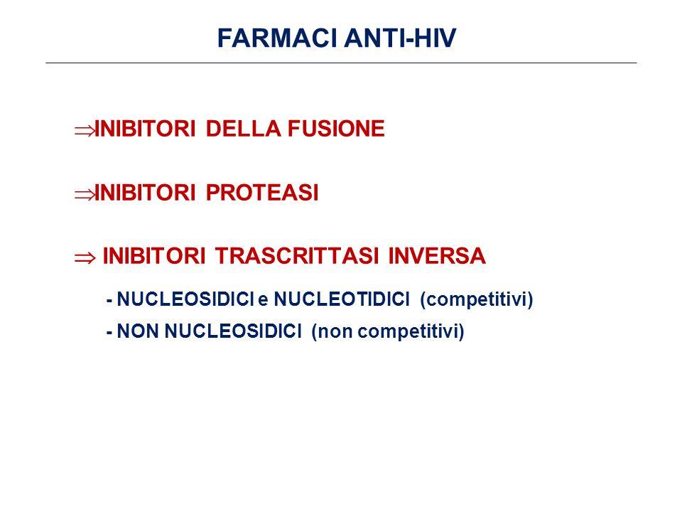 EFAVIRENZ (Sustiva  ) Inibitore non nucleosidico della trascrittasi inversa RESISTENZA Rapida in monoterapia Mutazione K103N/L100N, L100N / K103N, K103N / V1081 FARMACOCINETICA Somministrazione Orale: 600 mg x 1 /die Assorbimento Biodisponibilità orale: 50% Distribuzione Legame proteico: 99.5% Volume distribuzione: 2-4 L/kg Passa scarsamente nel LCS Emivita plasmatica: 52 - 76 ore (dose singola) 40 - 55 ore (dosi multiple) Metabolismo Epatico: Citocromo P450 (CYP3A4 e CYP2B6) (induzione metabolica) Eliminazione Renale: 14 - 34 % (< 1% immodificata) Fecale: 16 - 61%
