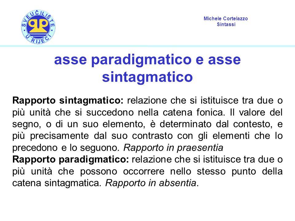 Michele Cortelazzo Sintassi asse paradigmatico e asse sintagmatico Rapporto sintagmatico: relazione che si istituisce tra due o più unità che si succedono nella catena fonica.