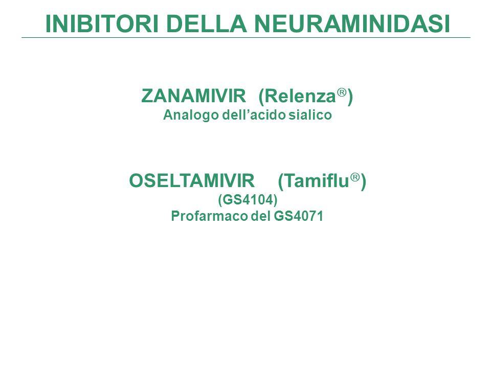 INIBITORI DELLA NEURAMINIDASI ZANAMIVIR (Relenza  ) Analogo dell'acido sialico OSELTAMIVIR (Tamiflu  ) (GS4104) Profarmaco del GS4071
