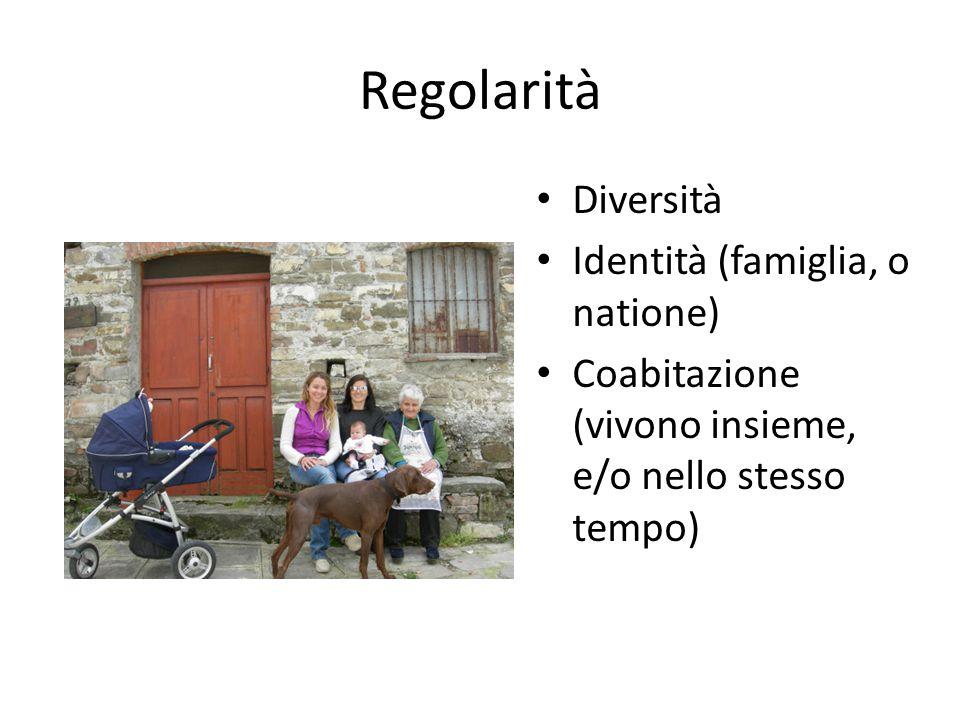 Regolarità Diversità Identità (famiglia, o natione) Coabitazione (vivono insieme, e/o nello stesso tempo)