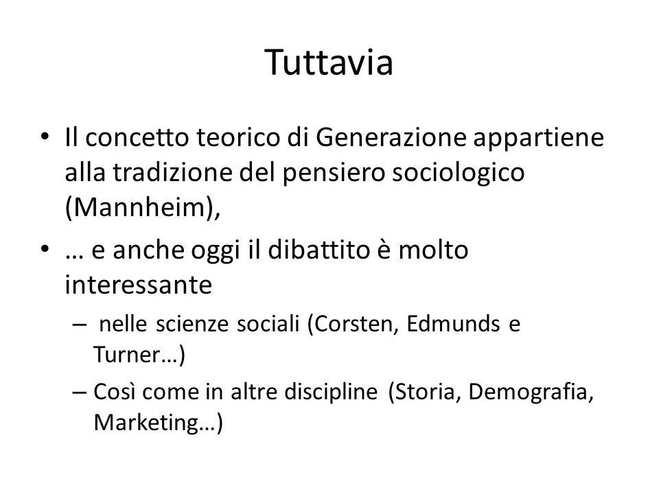 Tuttavia Il concetto teorico di Generazione appartiene alla tradizione del pensiero sociologico (Mannheim), … e anche oggi il dibattito è molto intere