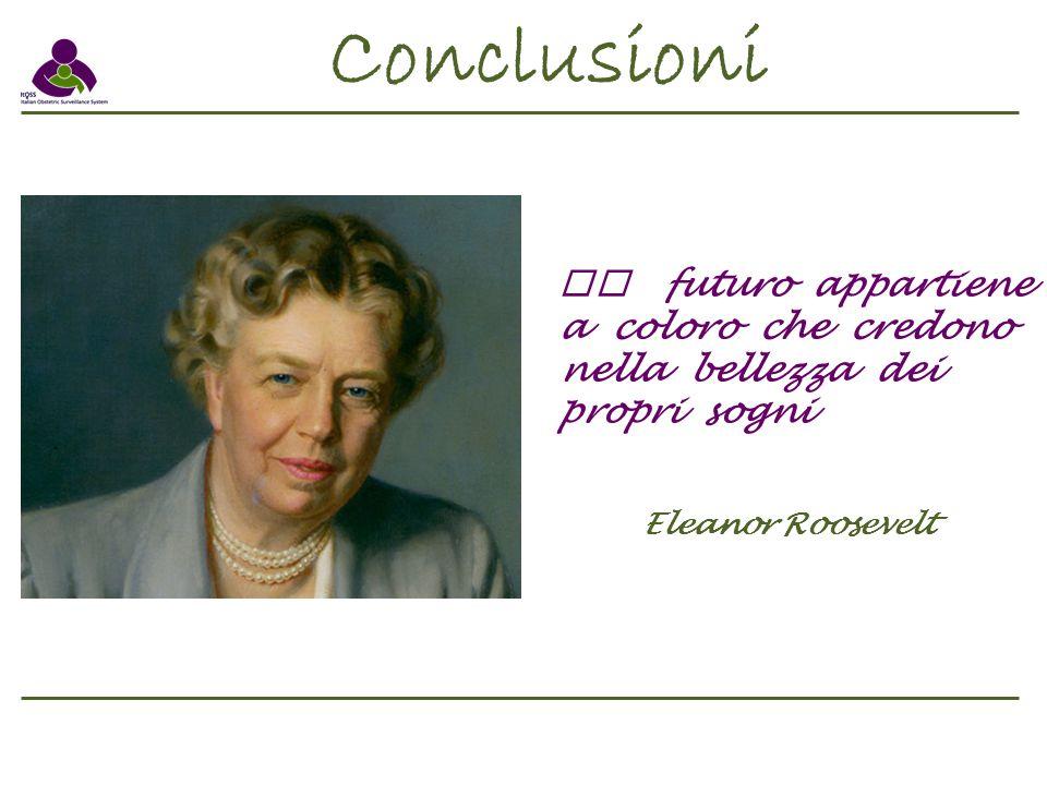 Il futuro appartiene a coloro che credono nella bellezza dei propri sogni Eleanor Roosevelt Conclusioni