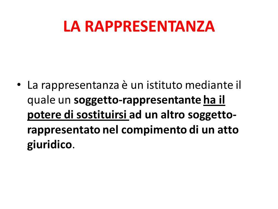LA RAPPRESENTANZA La rappresentanza è un istituto mediante il quale un soggetto-rappresentante ha il potere di sostituirsi ad un altro soggetto- rappresentato nel compimento di un atto giuridico.