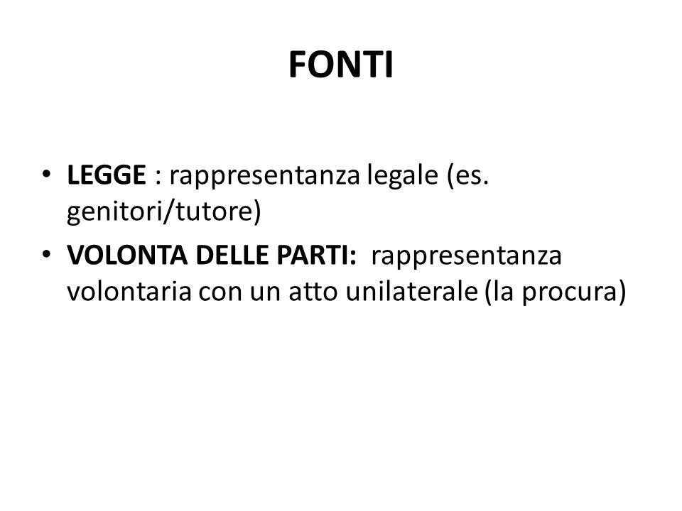 FONTI LEGGE : rappresentanza legale (es.