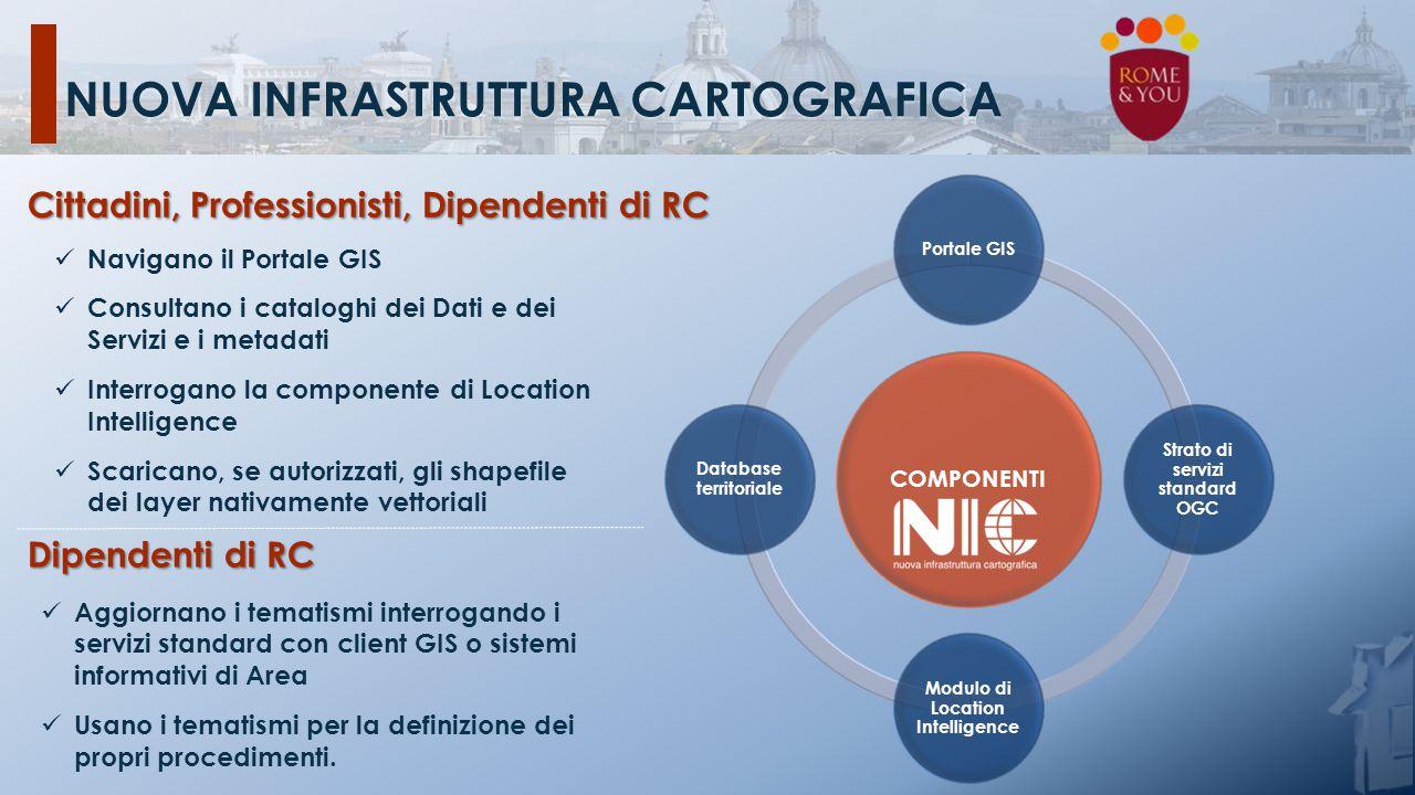 COMPONENTI Portale GIS Strato di servizi standard OGC Modulo di Location Intelligence Database territoriale NUOVA INFRASTRUTTURA CARTOGRAFICA Navigano