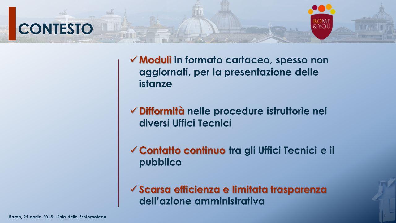 CONTESTO 1 Roma, 29 aprile 2015 – Sala della Protomoteca Moduli Moduli in formato cartaceo, spesso non aggiornati, per la presentazione delle istanze