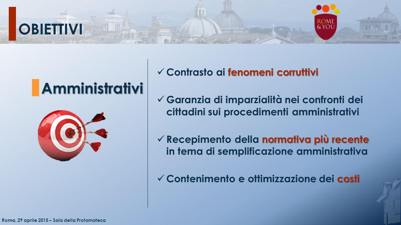 OBIETTIVI fenomeni corruttivi Contrasto ai fenomeni corruttivi Garanzia di imparzialità nei confronti dei cittadini sui procedimenti amministrativi no