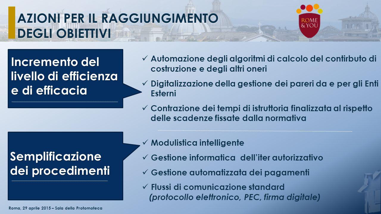 1 Roma, 29 aprile 2015 – Sala della Protomoteca Automazione degli algoritmi di calcolo del contirbuto di costruzione e degli altri oneri Digitalizzazi