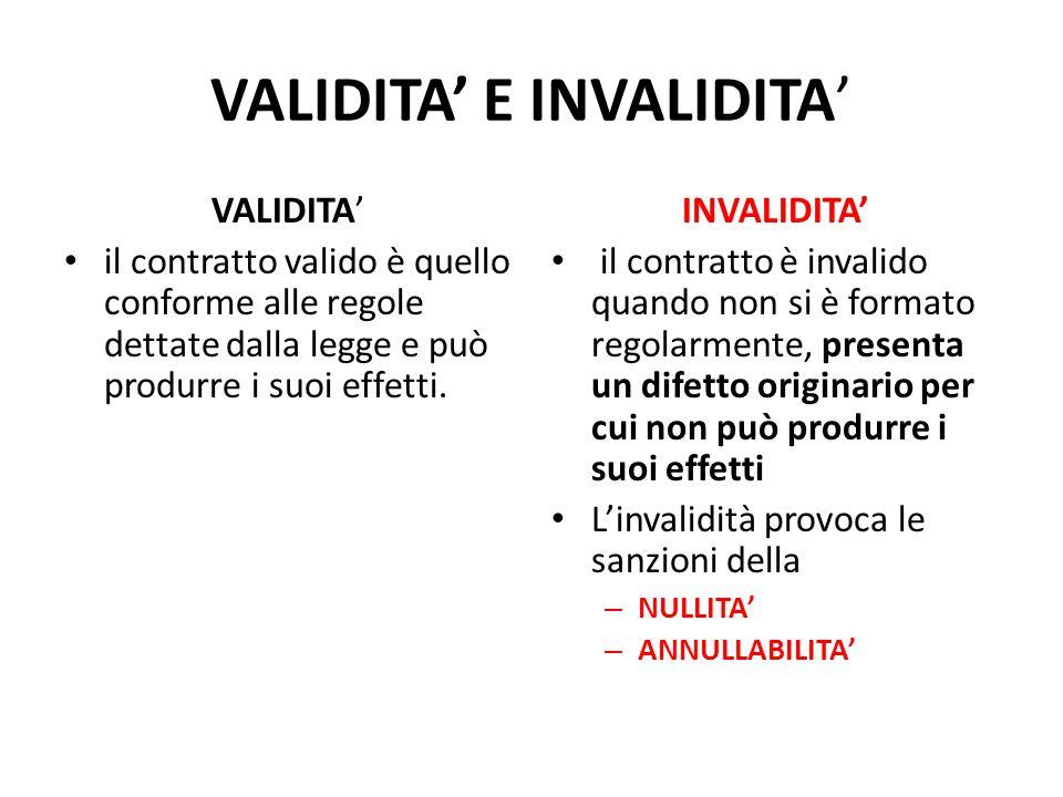 VALIDITA' E INVALIDITA' VALIDITA' il contratto valido è quello conforme alle regole dettate dalla legge e può produrre i suoi effetti.