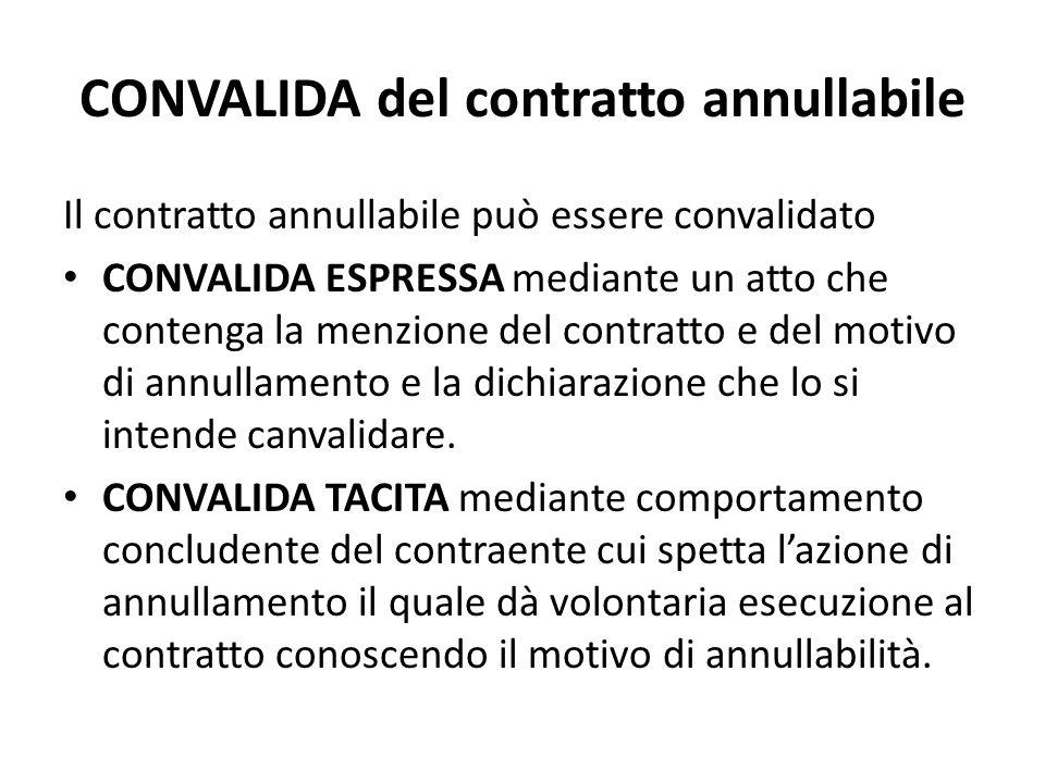 CONVALIDA del contratto annullabile Il contratto annullabile può essere convalidato CONVALIDA ESPRESSA mediante un atto che contenga la menzione del contratto e del motivo di annullamento e la dichiarazione che lo si intende canvalidare.