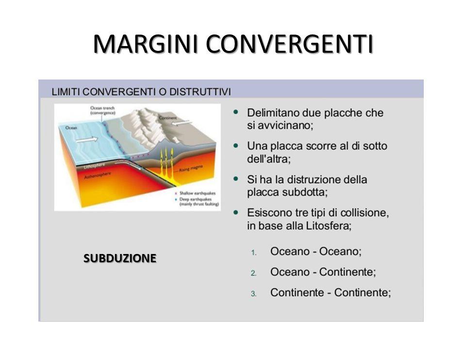 MARGINI CONVERGENTI SUBDUZIONE
